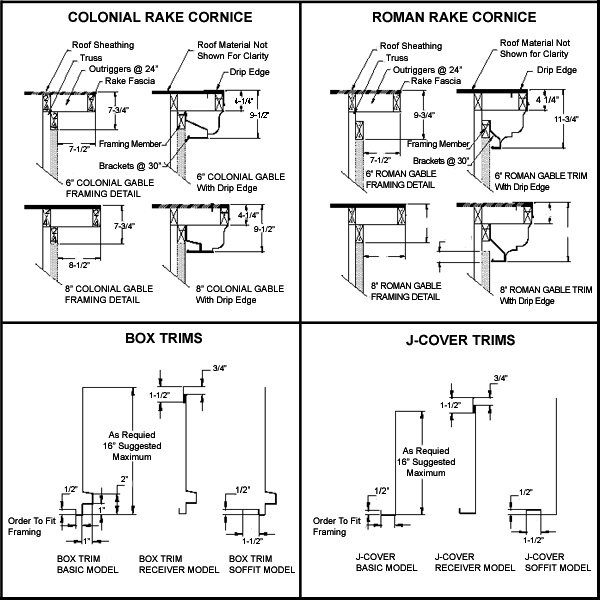 Cornice Components Southern Aluminum Finishing Co Perimeter Systems Sweets