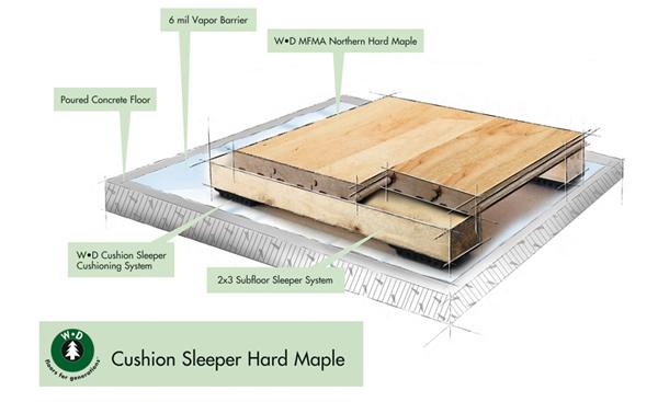 Wd Cushion Sleeper Wood Athletic Floor Versatile And Economical