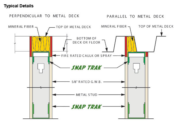 Demising Wall Fire Rating : Seismic joint floor related keywords