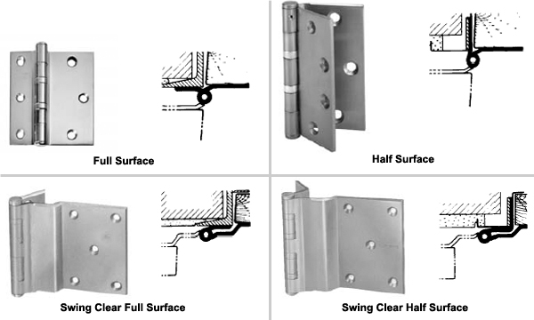 Full And Half Surface Hinges