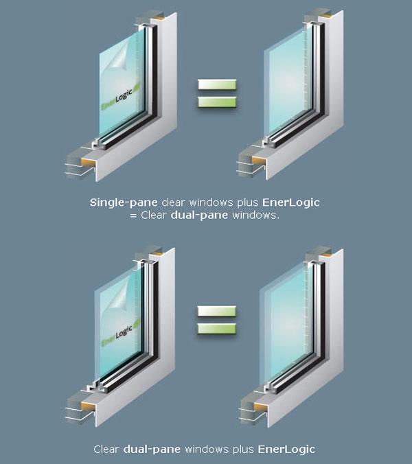 Insulating Window Film Roselawnlutheran