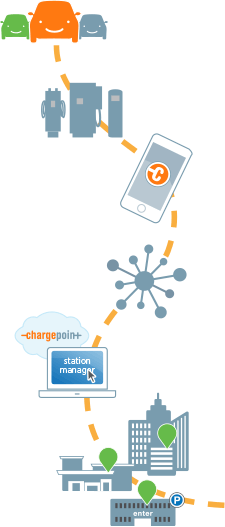ChargePoint, Inc.