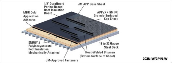 Heat Weldable App Modified Bitumen Roofing Membrane Systems
