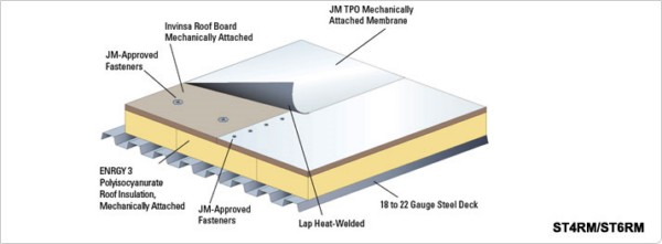 Mechanically Fastened Tpo Single Ply Roofing Membrane Systems