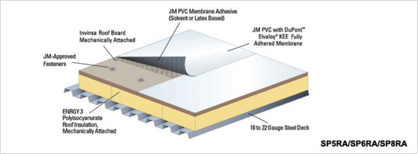 Mechanically Fastened Pvc Single Ply Roofing Membrane Systems
