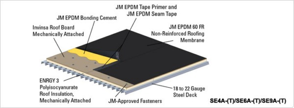 Mechanically Fastened Epdm Single Ply Roofing Membrane System
