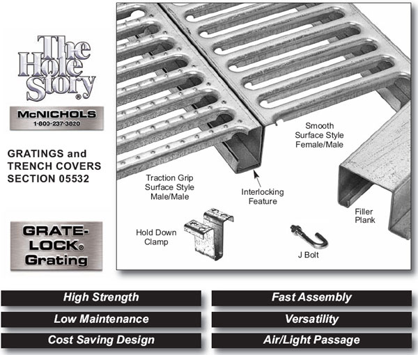 GRATE LOCK® Grating Is An Easy To Install System Of Interlocking Grating  Planks, Treads And Accessories That Provides Safe, Sturdy Footing For  Mezzanine ...