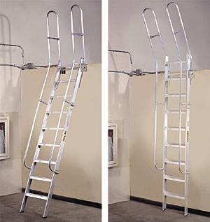 Alaco Ladder Company