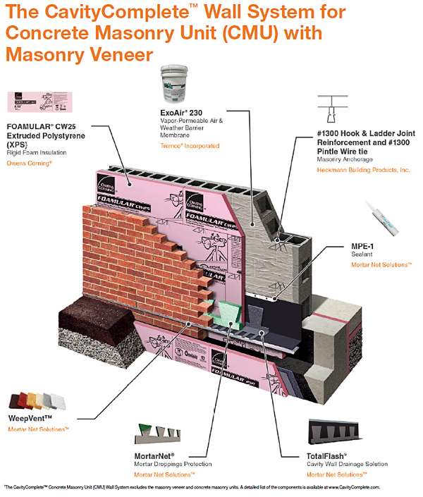 Cavitycomplete Cmu Wall System Owens Corning Sweets