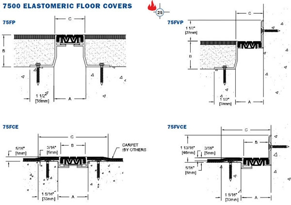 7500 Elastomeric Floor Expansion Joint Covers Balco Inc Sweets