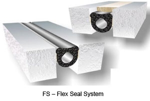 Fs Bcsf Flex Seal Expansion Joint System Balco Inc Sweets