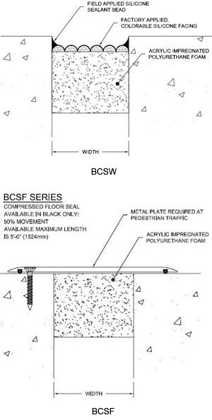 Bcsw bcsf balco compression seal expansion joint