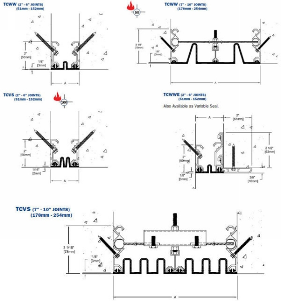 Flexible Inserts Expansion Joint Systems Balco Inc