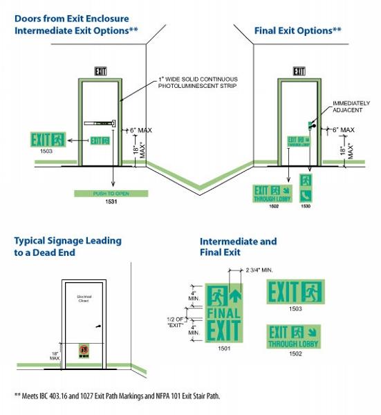Door Requirements Amp Image Number 96 Of Doors Software Ibm