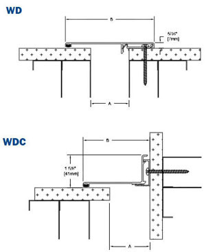 Surface Mounted Wall Ceiling Expansion Joint Covers Balco Inc Sweets
