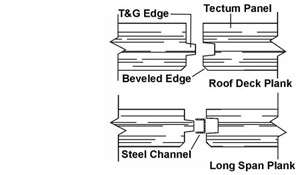 Tectum I Roof Deck Plank Amp Long Span Plank