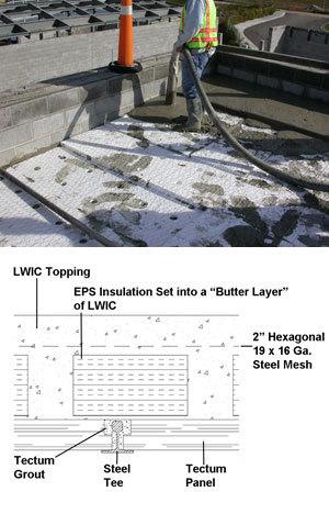 Tectum Roof Deck Lightweight Insulating Concrete
