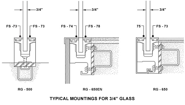 Structural Glass Panel Dimensions : Railglass is constructed of tempered glass in any height