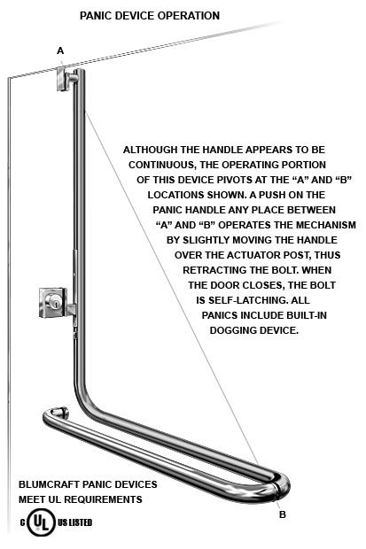 Tubular Hardware Panic Device H 100 Deadbolt Housing Db