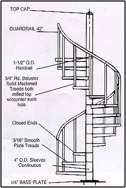 Outdoor And Heavy Duty Spiral Stair Kits Stairways Inc