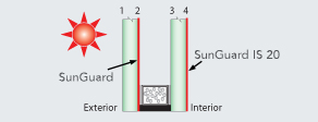 SunGuard IS 20 Interior Surface Coating