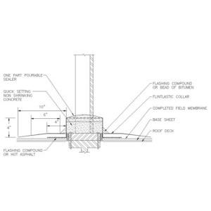 Cad Details From Certainteed Roofing Low Slope Sweets