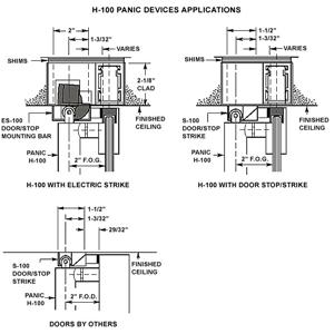 hardware pittsburgh: