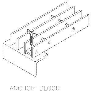 Anchor Block-Ohio Gratings, Inc.