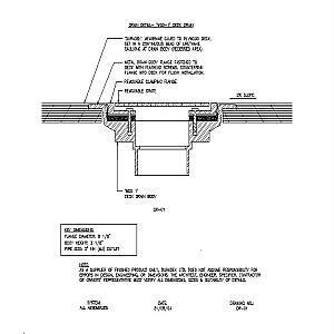 Cad Details From Duradek Canada Ltd Sweets