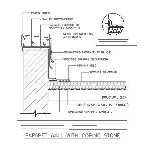 Cad Details From Sika Corporation Roofing Sweets