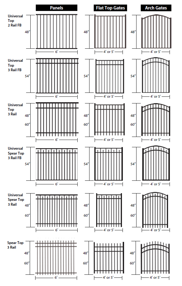 Independence Ornamental Aluminum Fence And Gates Master
