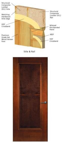 Artistry stile rail wood doors vt industries inc for Wood stile and rail doors