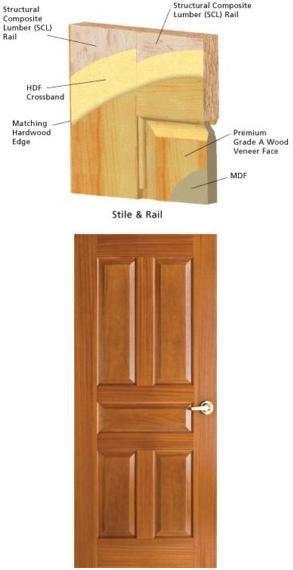 Heritage Stile Rail Wood Doors Vt Industries Inc
