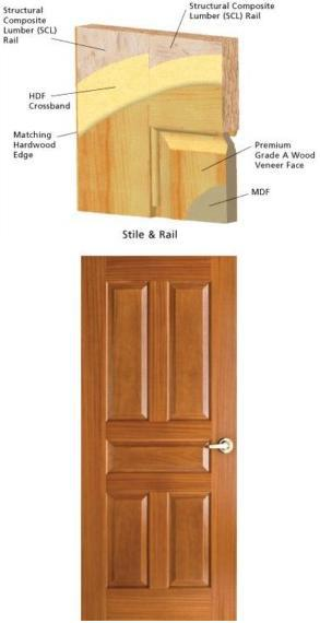 Heritage stile rail wood doors vt industries inc for Door rails and stiles