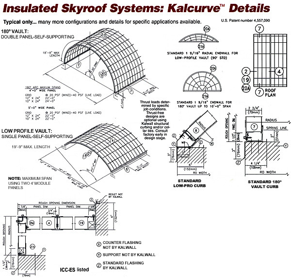 Kalcurve - Insulated Skyroof Systems