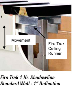 Fire Trak Deflection Track And Firestop System