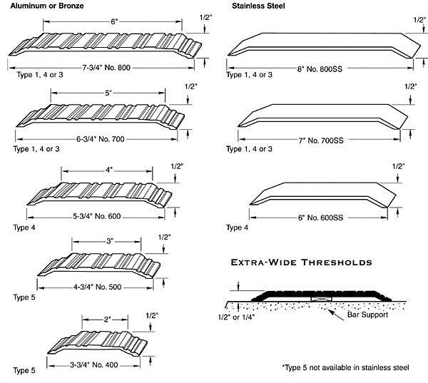 Shower Pan Construction Details