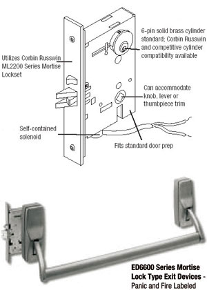 Ed66900 Series Electrically Controlled Mortise Exit Device