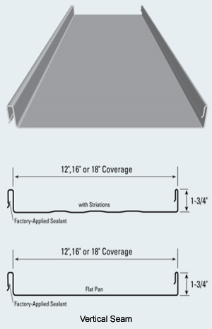 Vertical Seam Structural Metal Roof Panel Metal Sales