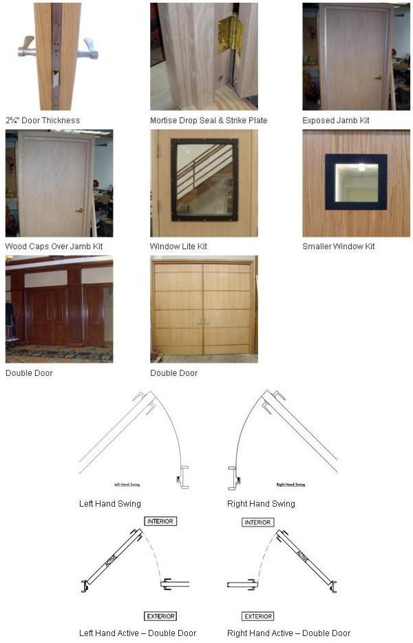 Studio 3d soundproof interior doors acoustical surfaces for Interior door construction