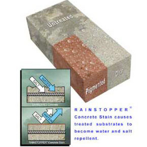 RAINSTOPPER® Penetrant Sealers and Stains-Textured Coatings of America, Inc.