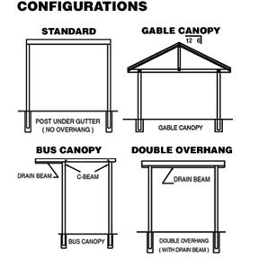 Aluminum Canopy-Superior Mason Products LLC