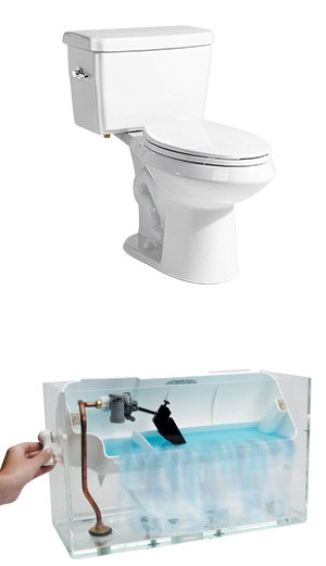 EcoLogic™ 1.6 GPF Toilet – Elongated