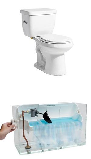 EcoLogic™ 1.28 GPF Toilet – Round