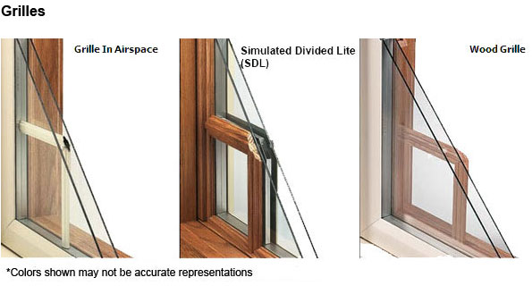 Complement The Style Of Your Home Or Add Own Distinctive Look With Optional Simulated Divided Lite Sdl Aluminum Aire Snap In Wood Perimeter