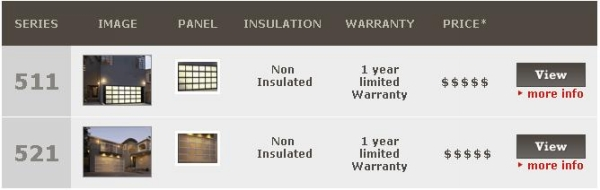 Gliderol Garage Doors - Australian Manufacturer of residential and