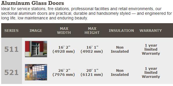 Aluminum Glass Overhead Sectional Doors