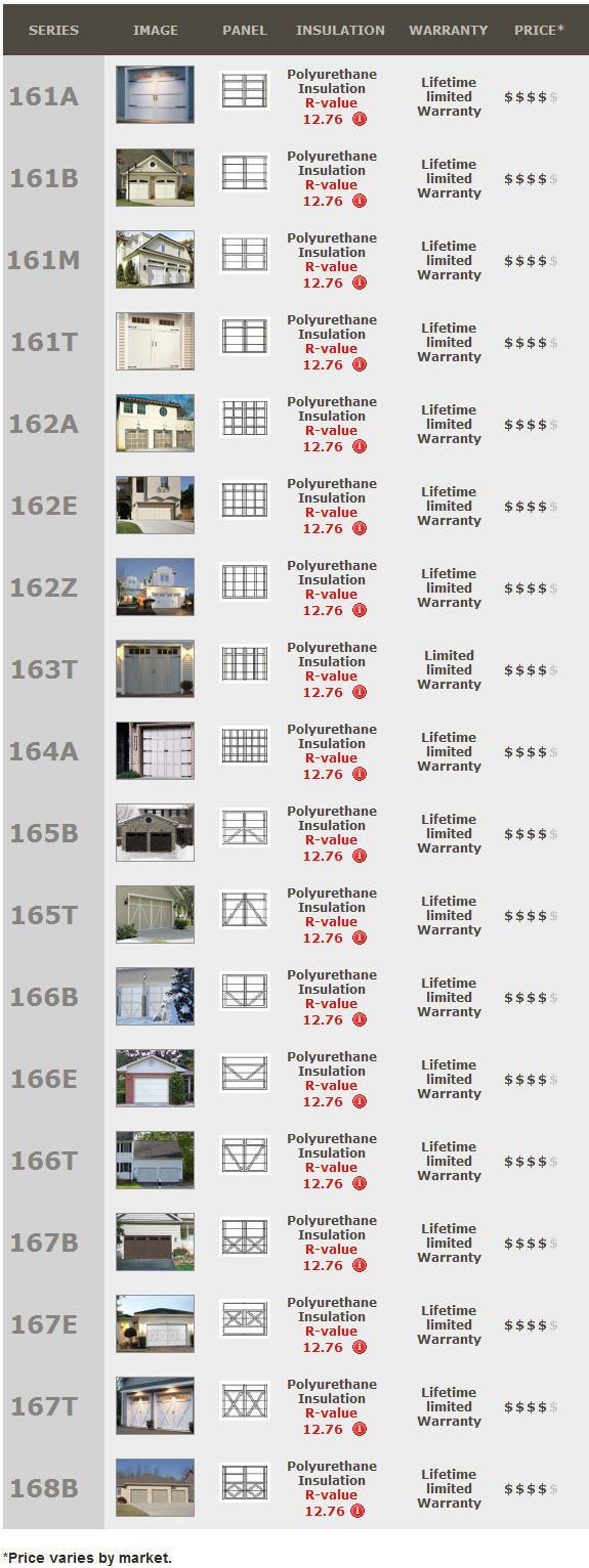 Courtyard Collection® Garage Doors