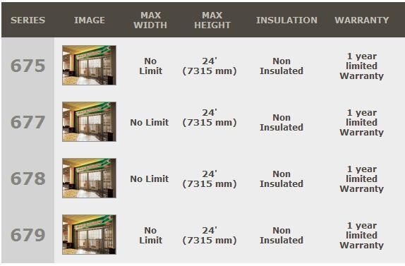 Side-Folding Full Enclosure Security Grilles