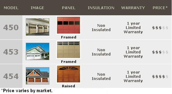Traditional Wood Collection Garage Doors